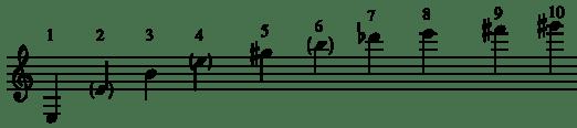 highregister-partials